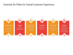 Shared Values In An Organization Essential Six Pillars For Overall Customer Experience Ppt Ideas Deck PDF