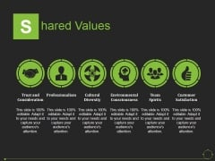 Shared Values Ppt PowerPoint Presentation Inspiration Templates