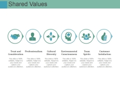 Shared Values Ppt PowerPoint Presentation Pictures Infographic Template