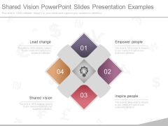 Shared Vision Powerpoint Slides Presentation Examples