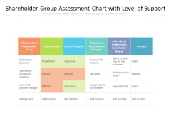 Shareholder Group Assessment Chart With Level Of Support Ppt PowerPoint Presentation Outline Smartart PDF