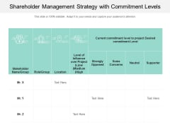 Shareholder Management Strategy With Commitment Levels Ppt PowerPoint Presentation Gallery Aids PDF