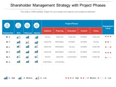Shareholder Management Strategy With Project Phases Ppt PowerPoint Presentation File Microsoft PDF