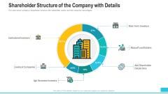 Shareholder Structure Of The Company With Details Infographics PDF