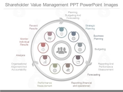Shareholder Value Management Ppt Powerpoint Images
