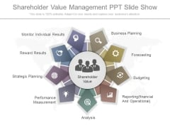 Shareholder Value Management Ppt Slide Show