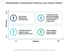 Shareholders Assessment Influence And Interest Matrix Ppt PowerPoint Presentation Inspiration Graphic Images