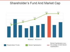 Shareholders Fund And Market Cap Ppt PowerPoint Presentation Layouts Aids