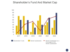 Shareholders Fund And Market Cap Ppt PowerPoint Presentation Show Background Image