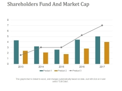 Shareholders Fund And Market Cap Ppt PowerPoint Presentation Visual Aids Styles