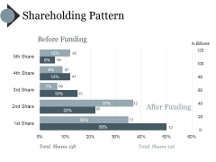 Shareholding Pattern Ppt PowerPoint Presentation Gallery Maker