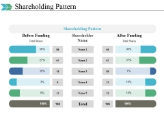 Shareholding Pattern Ppt PowerPoint Presentation Infographic Template Grid