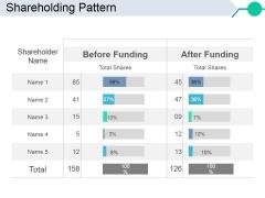 Shareholding Pattern Ppt PowerPoint Presentation Infographics Maker