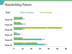 Shareholding Pattern Ppt PowerPoint Presentation Layouts Slide