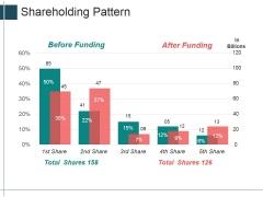 Shareholding Pattern Ppt PowerPoint Presentation Outline Model