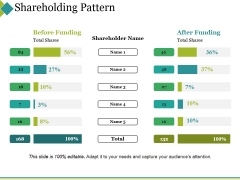 Shareholding Pattern Ppt PowerPoint Presentation Pictures Aids