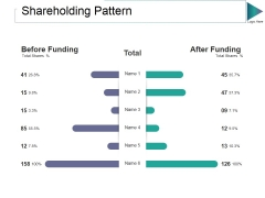 Shareholding Pattern Ppt PowerPoint Presentation Styles Gallery