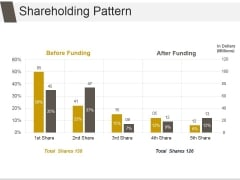 Shareholding Pattern Template 2 Ppt PowerPoint Presentation Slides