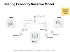 Sharing Economy Revenue Model Ppt PowerPoint Presentation Inspiration Portfolio