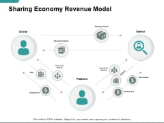Sharing Economy Revenue Model Ppt PowerPoint Presentation Show Pictures