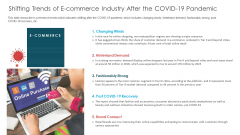 Shifting Trends Of E Commerce Industry After The COVID 19 Pandemic Ppt Styles Professional PDF