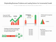 Shipbuilding Business Problems And Leading Factors For Incremental Growth Ppt PowerPoint Presentation Professional Vector PDF