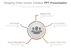 Shipping Order Invoice Creation Ppt Presentation