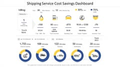 Shipping Service Cost Savings Dashboard Ppt Portfolio Files PDF