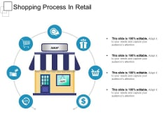 Shopping Process In Retail Ppt PowerPoint Presentation Styles File Formats