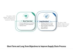 Short Term And Long Term Objectives To Improve Supply Chain Process Ppt PowerPoint Presentation File Designs Download PDF