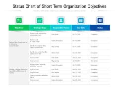 Short Term Business Goals Status Report Ppt PowerPoint Presentation Ideas Icon PDF
