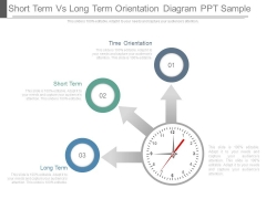 Short Term Vs Long Term Orientation Diagram Ppt Sample