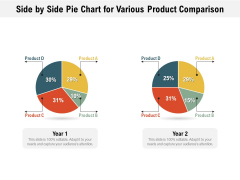 Side By Side Pie Chart For Various Product Comparison Ppt PowerPoint Presentation File Infographics PDF