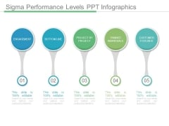 Sigma Performance Levels Ppt Infographics
