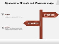 Signboard Of Strength And Weakness Image Ppt PowerPoint Presentation Show Mockup PDF