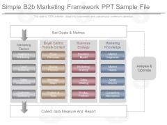 Simple B2b Marketing Framework Ppt Sample File