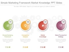 Simple Marketing Framework Market Knowledge Ppt Slides