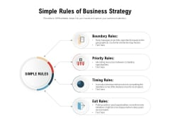 Simple Rules Of Business Strategy Ppt PowerPoint Presentation Portfolio Rules
