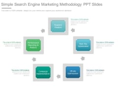 Simple Search Engine Marketing Methodology Ppt Slides