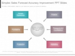 Simplex Sales Forecast Accuracy Improvement Ppt Slides