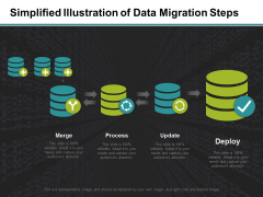 Simplified Illustration Of Data Migration Steps Ppt PowerPoint Presentation Outline Graphics Tutorials