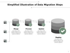 Simplified Illustration Of Data Migration Steps Ppt PowerPoint Presentation Show Smartart