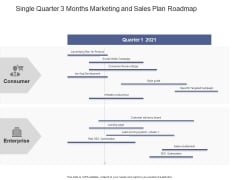 Single Quarter 3 Months Marketing And Sales Plan Roadmap Icons