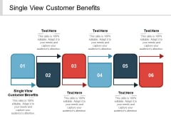 Single View Customer Benefits Ppt PowerPoint Presentation Layouts Backgrounds Cpb