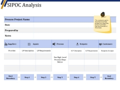 Sipoc Analysis Ppt PowerPoint Presentation File Graphic Images