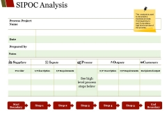 Sipoc Analysis Ppt PowerPoint Presentation Outline Shapes