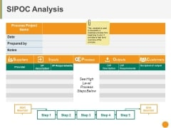 Sipoc Analysis Ppt PowerPoint Presentation Professional Vector