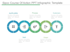 Sipoc Course Of Action Ppt Infographic Template