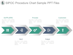 Sipoc Procedure Chart Sample Ppt Files