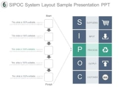 Sipoc System Layout Sample Presentation Ppt